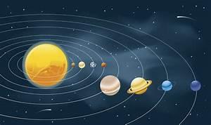 Earths Solar System - Wall Mural  U0026 Photo Wallpaper