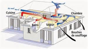 position vmc salle de bain premier bilan d une vmc flux connect 233 e