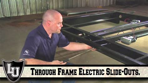 manually extend  retract  electric
