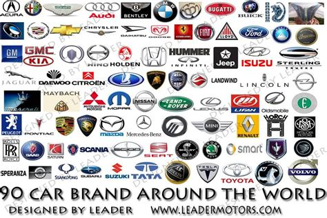 Car Logos And Names A Z List Car Symbols And Car Brandscar