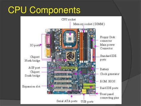 Motherboard Cpu
