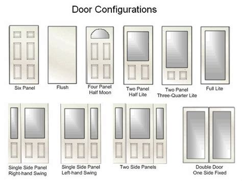 types of doors these diagrams are everything you need to decorate your home