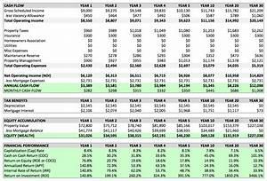 Property Investment Return Calculator Excel 10 Free Real Estate Spreadsheet Samplebusinessresume Com