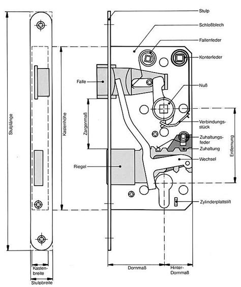 Zimmertür Fällt Zu by Informationen F 252 R Heimwerker Reparatur Schl 246 Ssern