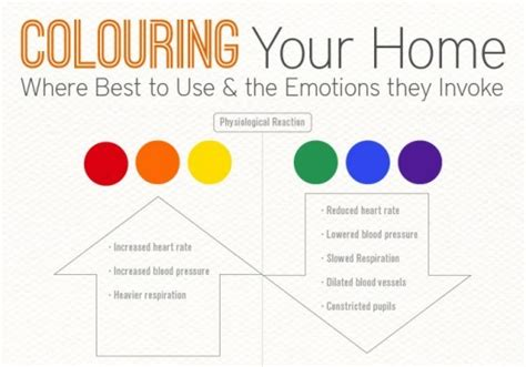 interior design color theory inhabitat sustainable design innovation eco architecture green building 187 infographic how