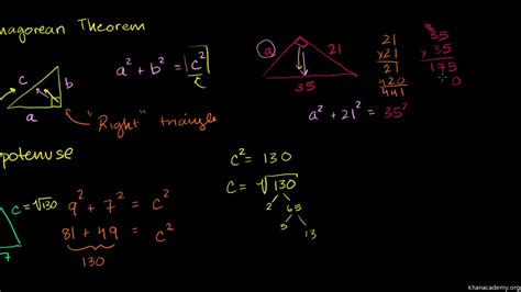 khan academy math worksheets intro to ision