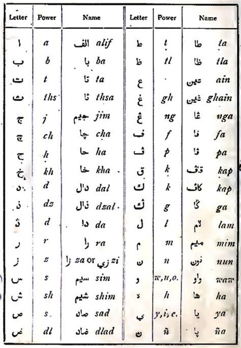 lettere alfabeto greco antico alfabeto greco driverlayer search engine