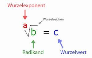 Wurzel Schriftlich Berechnen : mathe g20 wurzeln und wurzelgesetze matheretter ~ Themetempest.com Abrechnung