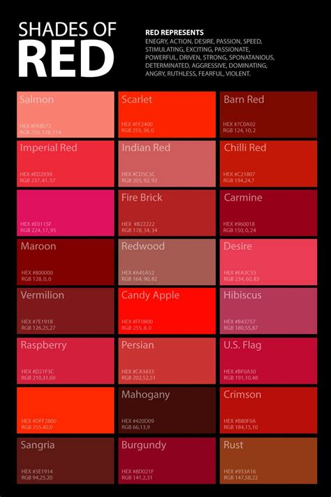 shades  red color palette poster color