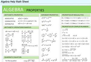 Math Algebra Formulas Cheat Sheet