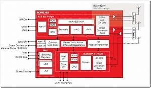 Hd2 Fm Radio And Transmitter