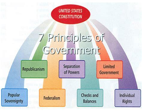 7 Principles Of The Constitution Purposegames