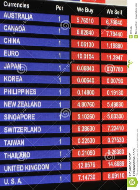exchange rate display board royalty  stock photography
