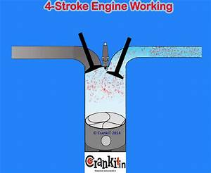 Petrol Engine  How A 4 Stroke Petrol Engine Or Spark