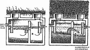 Septic System Maintenance - Chapter 5