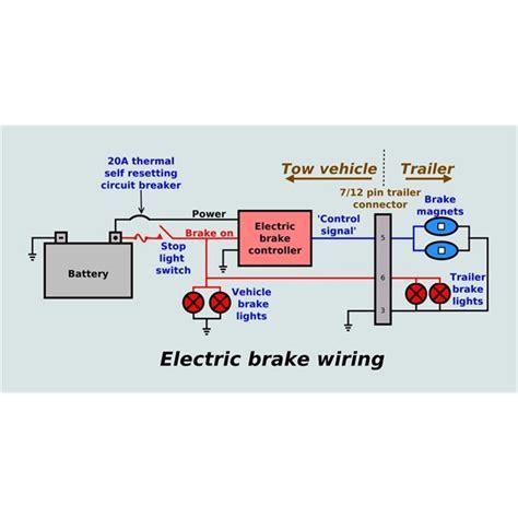 electric brakes avan cruiseliner