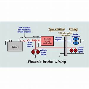 Electric Brakes On Avan Cruiseliner