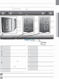 Samsung Sound Bar Remote Manual