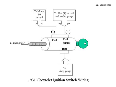 similiar typical ignition switch wiring diagram keywords switch panel wiring diagram moreover ignition switch wiring diagram