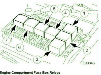 1998 jaguar xj8 fuse box diagram on 98 jaguar xk8 fuse box diagram jag jaguar jaguar xk8