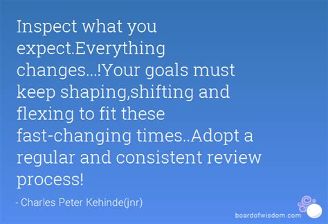 inspect   expecteverything changesyour goals