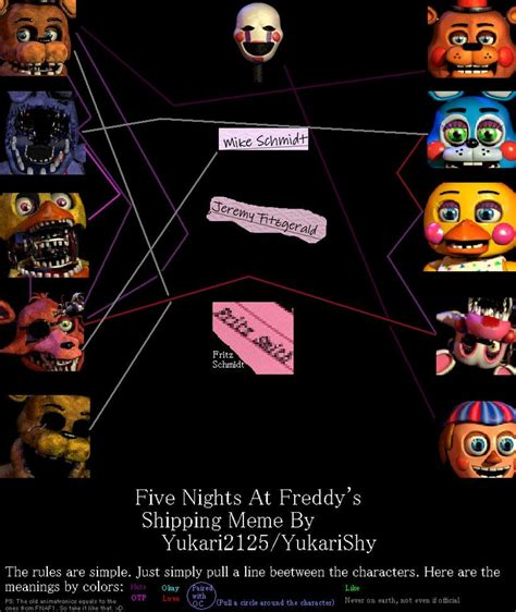 Five Nights At Freddy S Memes - five nights at freddy s 2 shipping meme by coralinefan4ever on deviantart