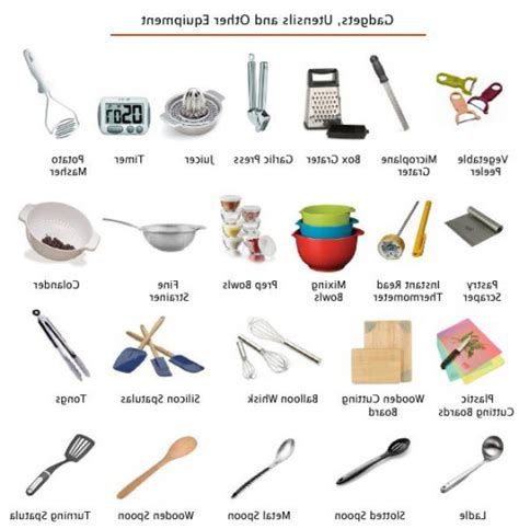 kitchen utensils names kitchen tools names kitchen tools