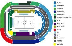 Arena Palmeiras - Estádio Allianz Parque | ESTADIOS.NET
