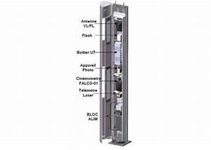 Falco 01 Parifex : radars double sens fonctionnement emplacements actualit ~ Medecine-chirurgie-esthetiques.com Avis de Voitures