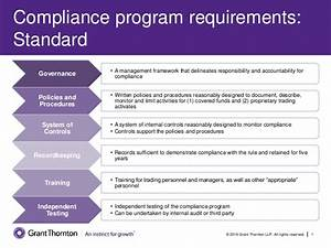 Compliance Program Requirements For The Volcker Rule Of