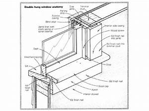 Casing A Double-hung Window