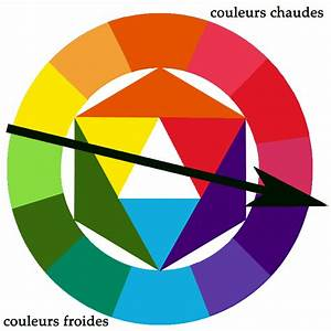 awesome vert couleur chaude ou froide gallery awesome With vert couleur chaude ou froide