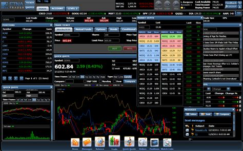 java forex trading platform using forex trading software provided by xfr financial ltd