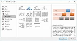 Defining Work Breakdown Structures With Excel