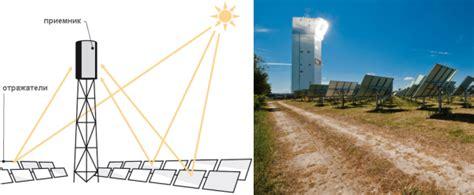 Промышленные фотоэлектрические установки