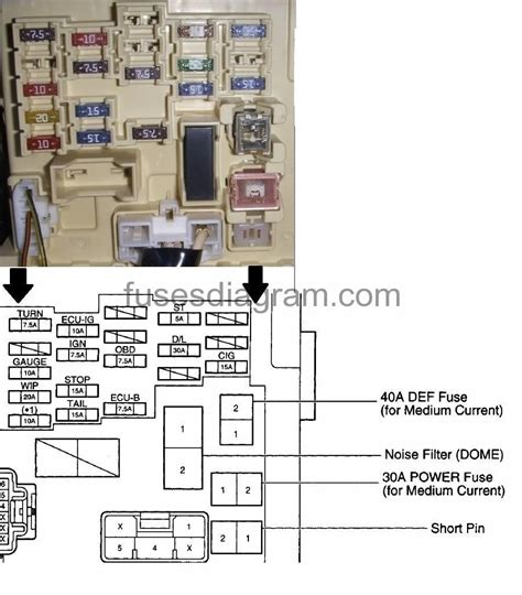 2002 Camry Fuse Box Diagram by Wiring Diagram For 2000 Toyota Tacoma Wiring Library