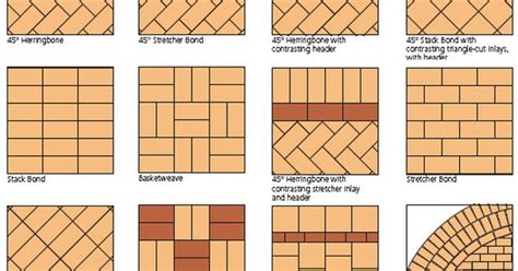 different ways to lay brick brick walkway patterns mortar base brick driveway laying tips how to build a house i was