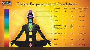 Sounds Of The Chakras Chart Chakra Frequencies And Correlations Chakrakey
