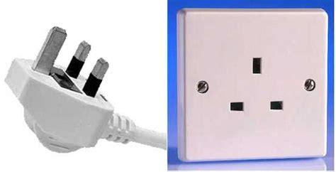 世界各國電源插頭插座形式