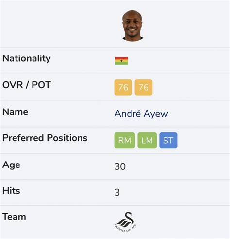 FIFA 21 ratings: Jordan Ayew misses out on top 5 Ghanaian ...
