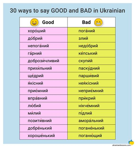 30 Ways To Say Good And Bad In Ukrainian  Ukrainian Lessons