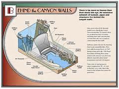 Hoover Dam Hoover Dam Diagram Related  Hoover Dam Diagram