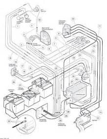 1984 Ezgo Gas Golf Cart Wiring Schematic Golf Cart ... Wiring Diagram For Ezgo Golf Cart on wiring diagram for electric golf cart, wiring diagram for harley davidson golf cart, wiring diagram for western golf cart, wiring diagram for hyundai golf cart, wiring diagram for yamaha golf cart,