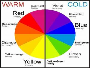 Best colors for small bedroom, color wheel warm and cool