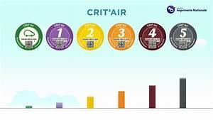 Certificat Qualité De L Air : obtenir son certificat qualit de l 39 air crit 39 air la vie mulhouse ~ Medecine-chirurgie-esthetiques.com Avis de Voitures