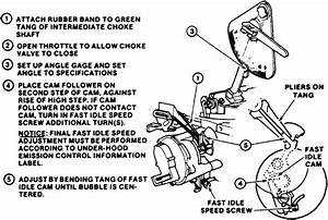 Adjustment  Quadrajet Choke Adjustment