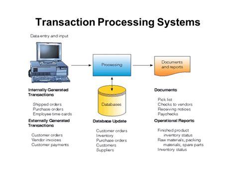 high level conceptual data models   design padakuucom