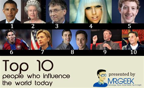 Top 10 People Who Influence The World Today Personal