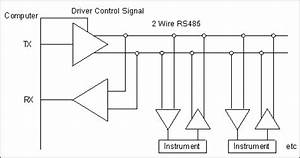 Understanding Rs485  Wiring  Connection  Monitoring