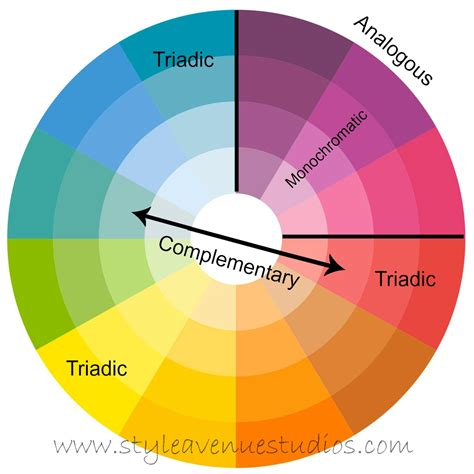 fashion color wheel color using the color wheel to accessorize style